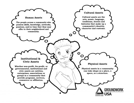 What Is an Asset? graphic illustration